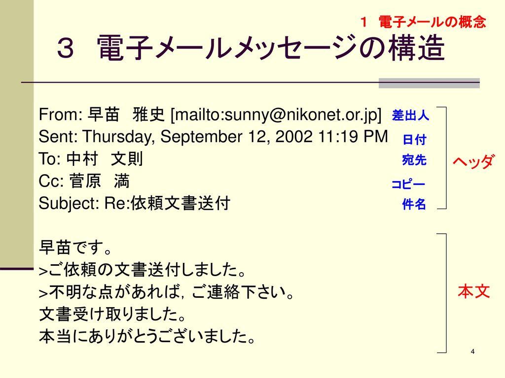 3 電子メールメッセージの構造 From: 早苗 雅史 [mailto:sunny@nikonet.or.jp]